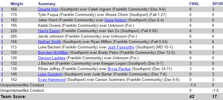 franklin community vs southport.jpg